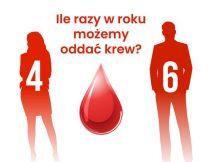 Akcja Moblinego Poboru Krwi w Ambulansie